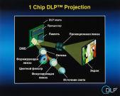 Одночиповая проекционная система