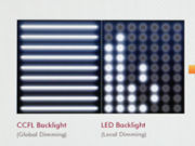 Технология LED подсветки