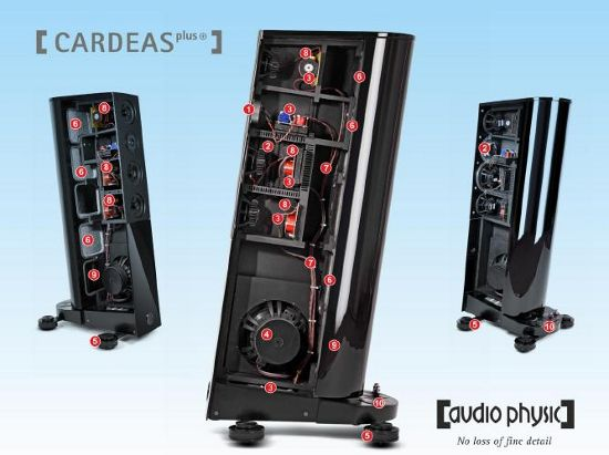 Audio Physic CARDEAS plus