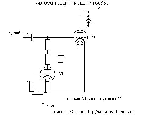 Автоматизация смещения 6с33с