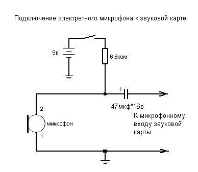 Схема простого подключения к