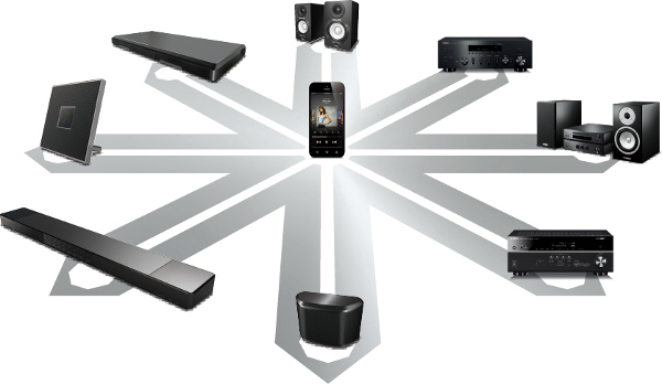 Многокомнатная аудиосистема Yamaha MusicCast