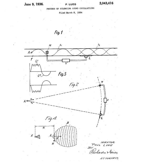 Рисунки Пола Люга, иллюстрирующие процесс подавления звуковых колебаний
