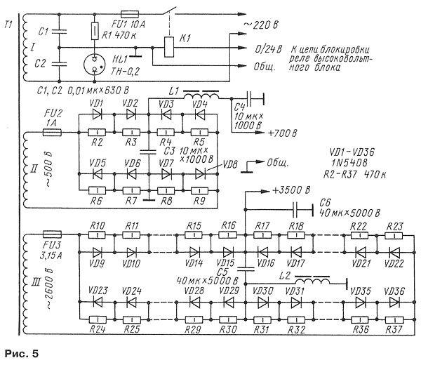 В настоящее время в области эксплуатируется 123 радиоузла.  Оборудование радиоузлов - это усилители УПВ-5...
