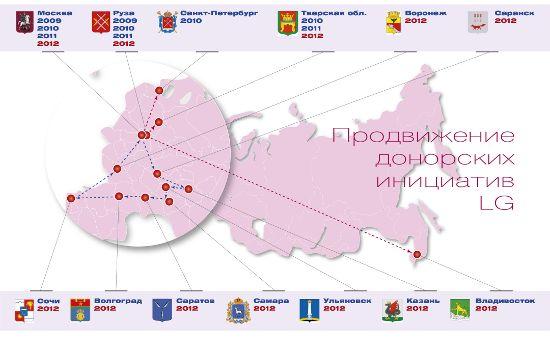 Карта донорства